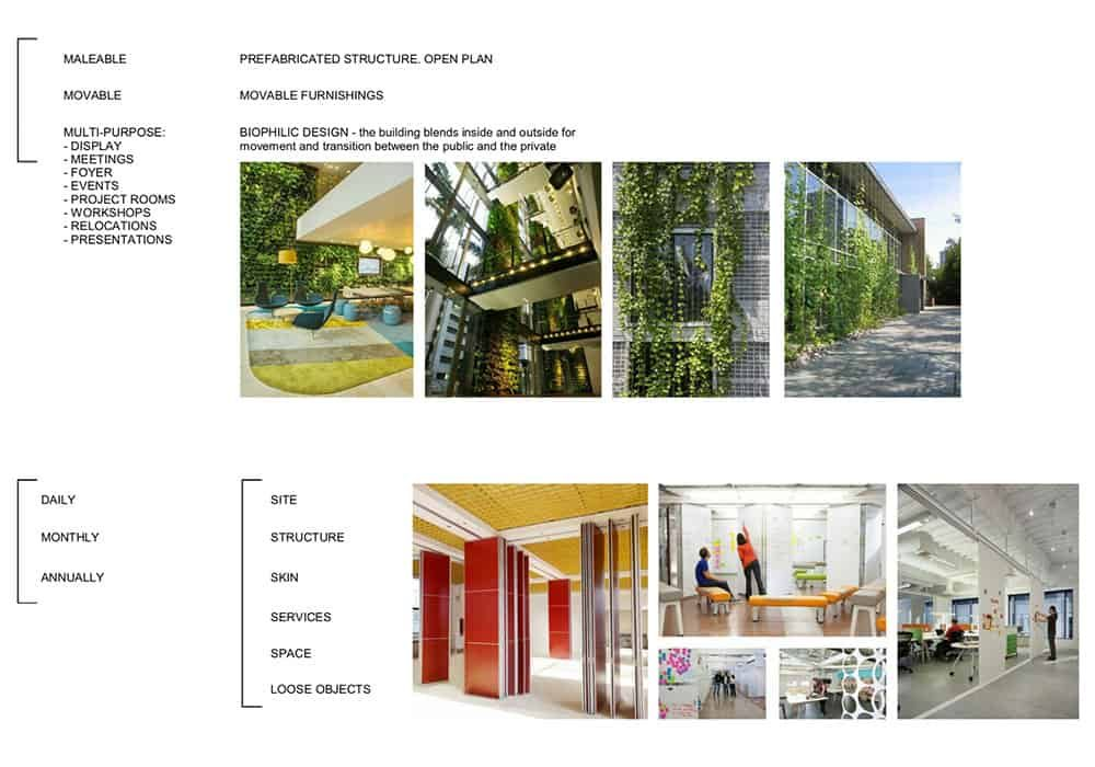 We capture various information to build a strong brief for your Architect Project